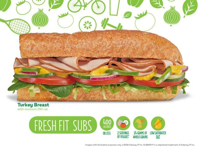 Subway Cayman Islands Sub Of The Day